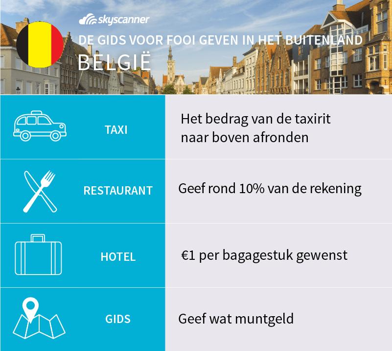 Fooi Belgie