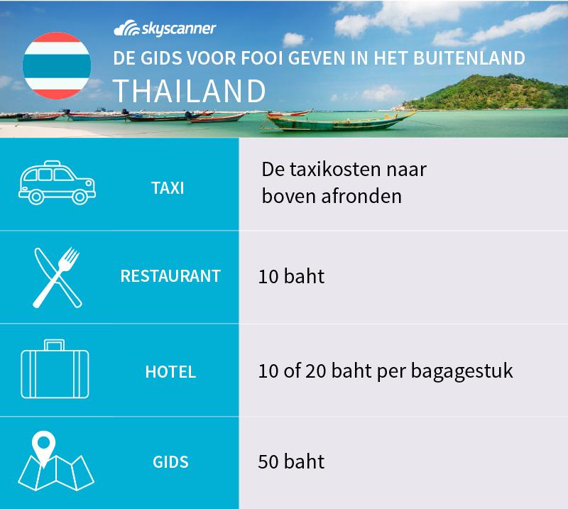 Fooi Thailand