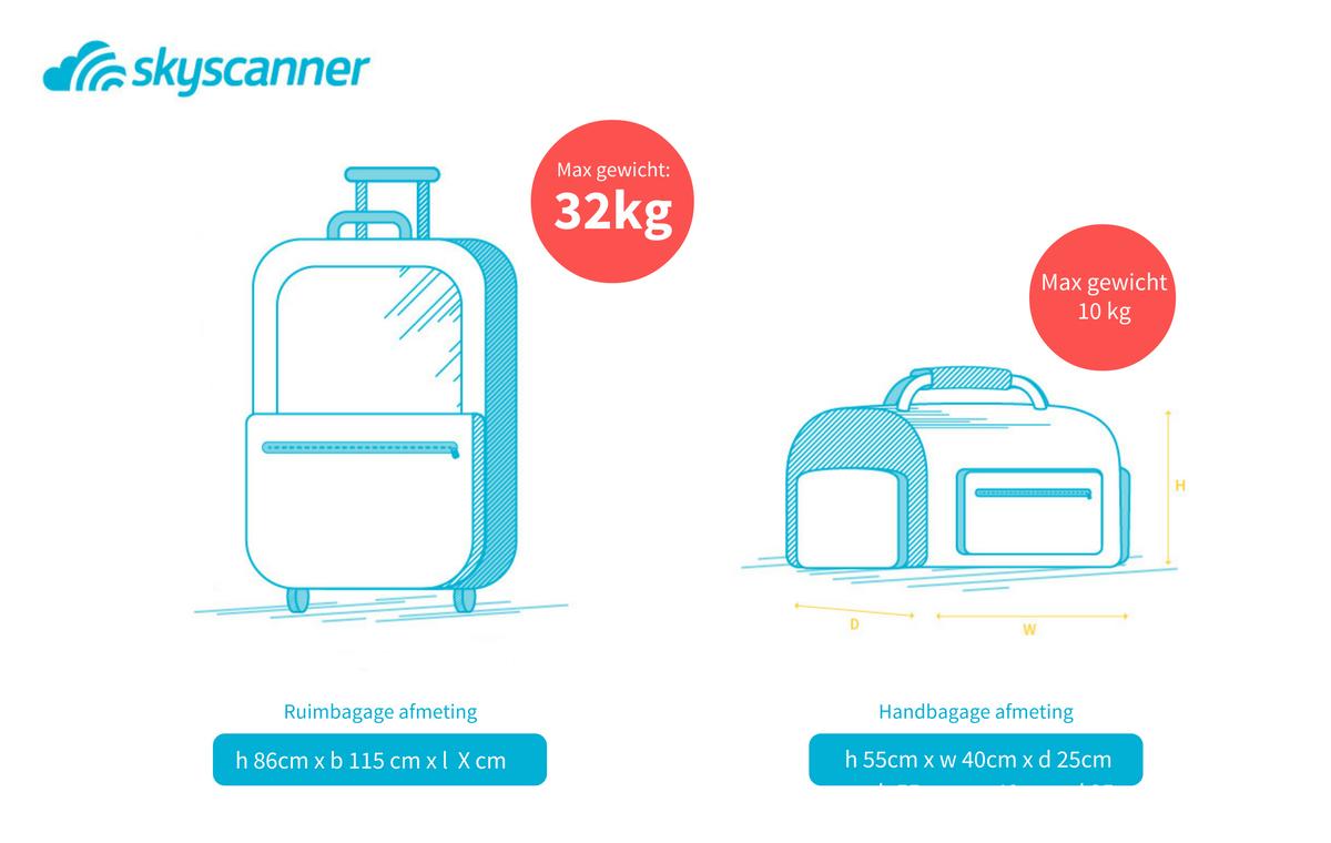 inhoud handbagage transavia